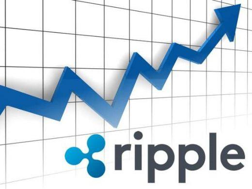 le projet de crypto monnaie Ripple se voulait être un outil permettant à quiconque de créer une monnaie locale