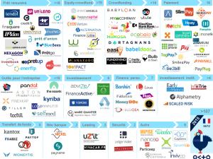 Fintech-recharger son compte sans banque Veritas avec RIB-ecosysteme