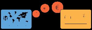 Il existe plusieurs manières de recharger son compte sans banque Veritas avec RIB